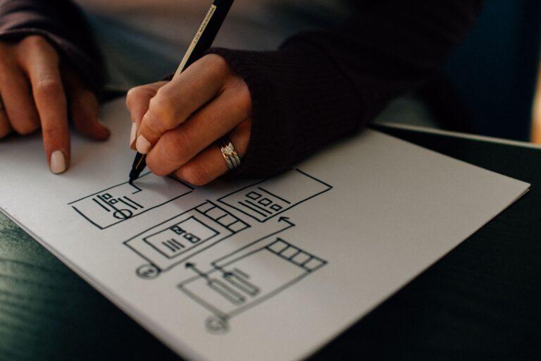 Las 15 estrategias que mejor funcionan para captar clientes digitales